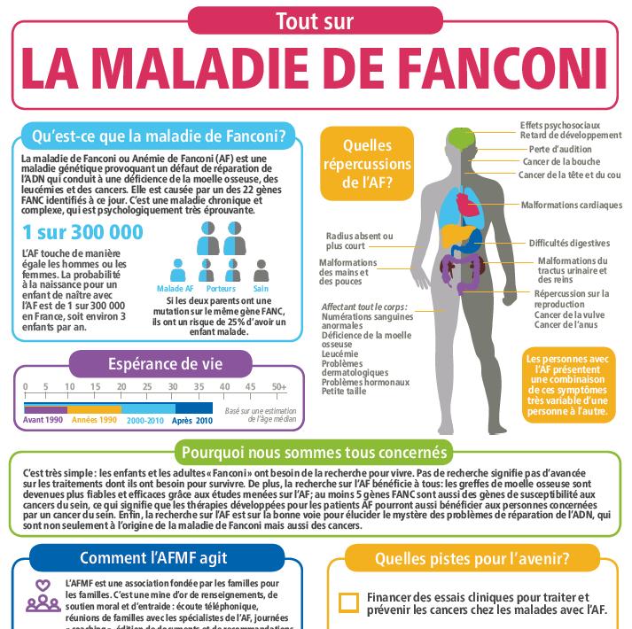 Poster de l'AFMF